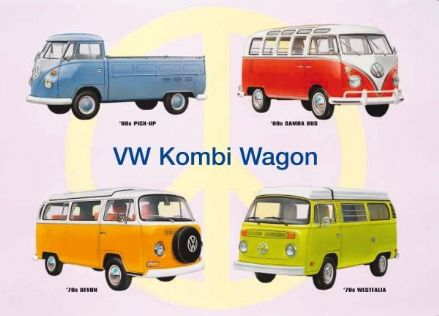 VW Kombi Wagon Collage- A3 Sign
